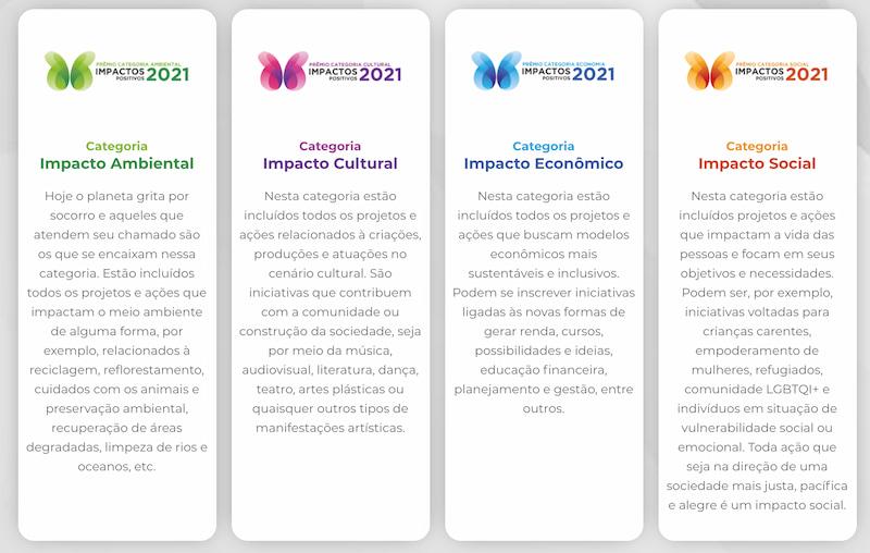 Categorias do Premio Impactos Positivos